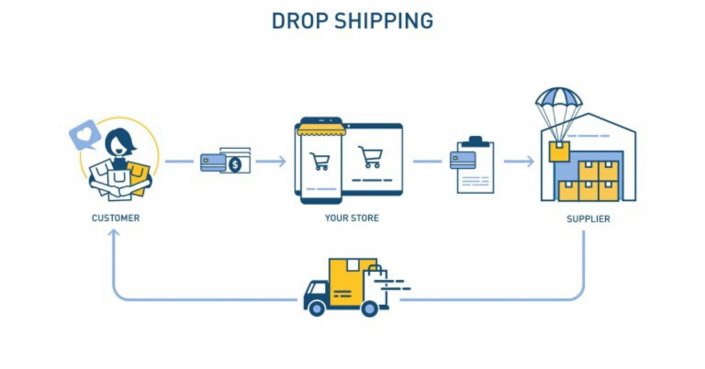 dropshipping-featured-blog