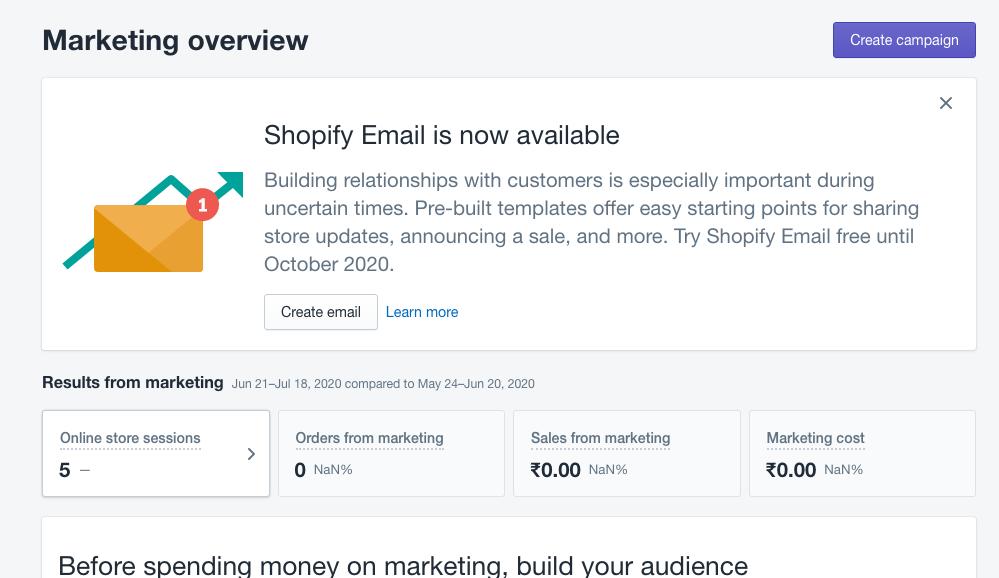 Marketing on Shopify